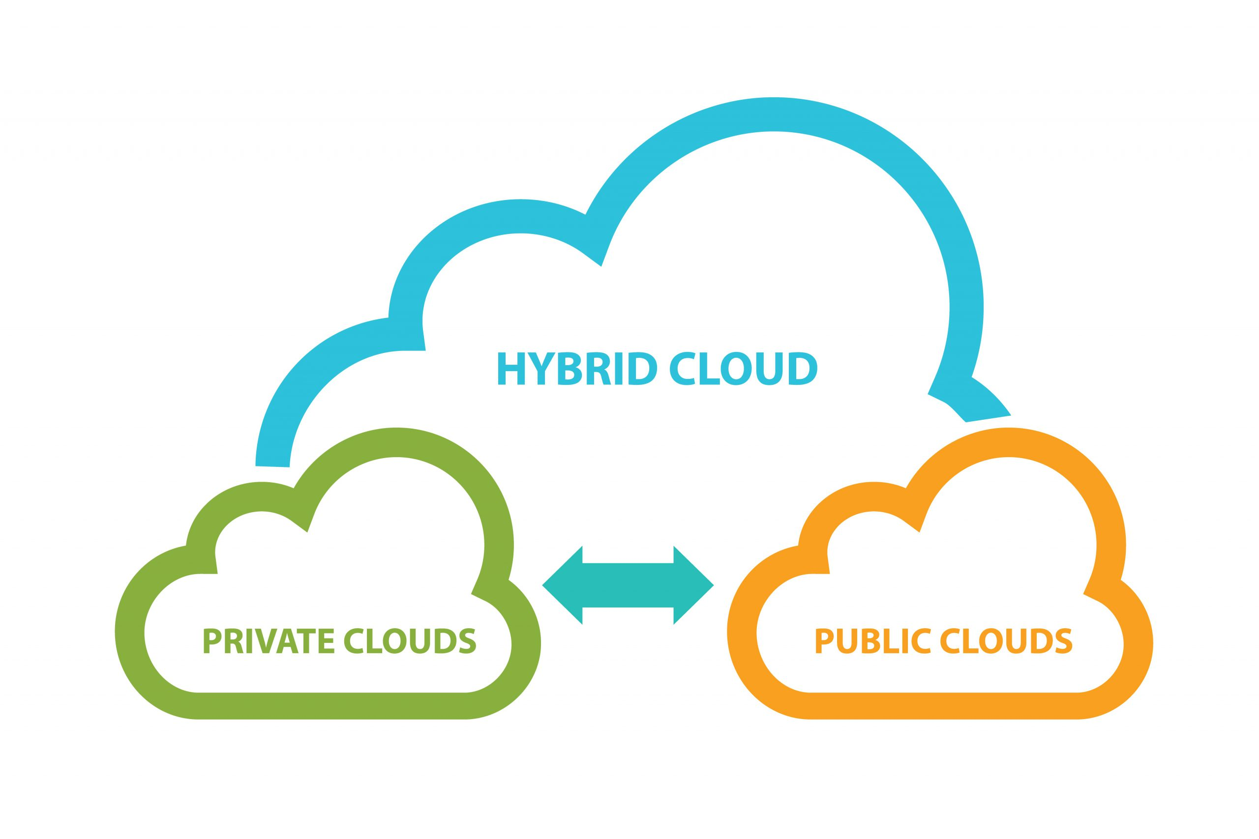 Converged vs. Hybrid Cloud Infrastructure: What's the Difference?